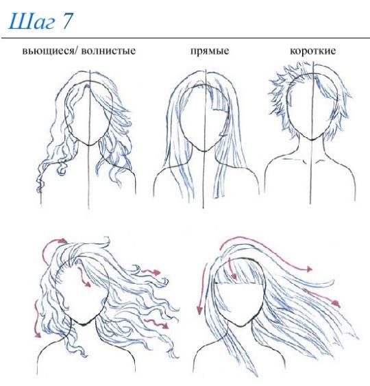 Рисунки причёски аниме
